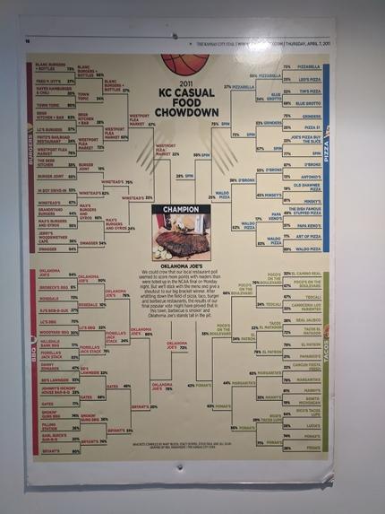 Joe's Kansas City, Casual Food Chowdown Champions